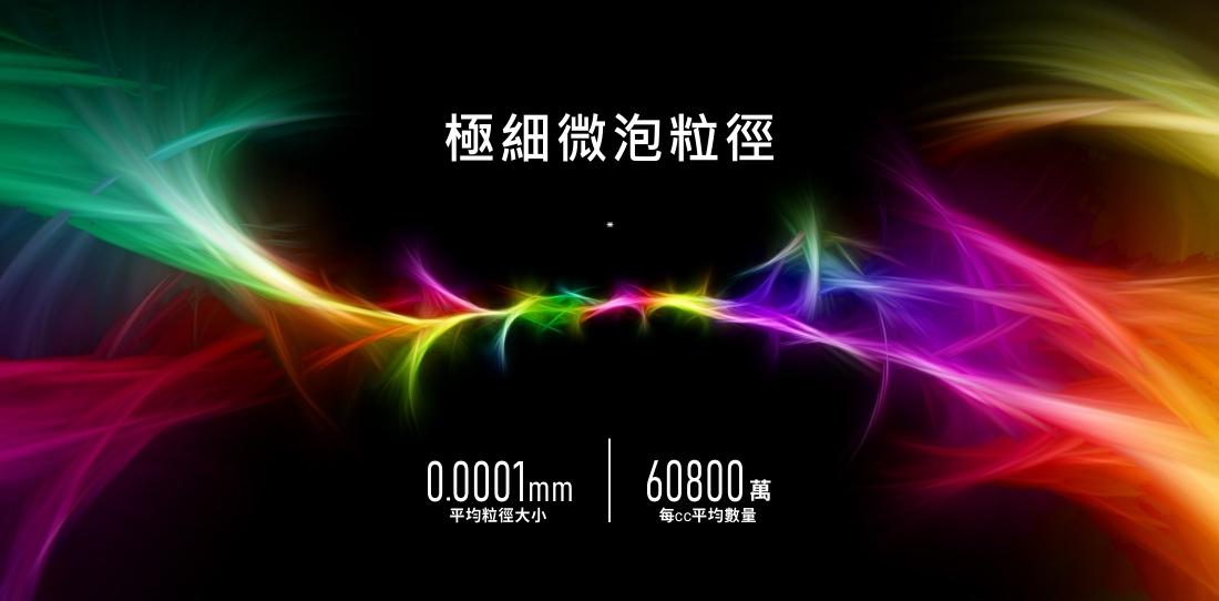 MiniBle Q產生每cc產生六億顆微氣泡,