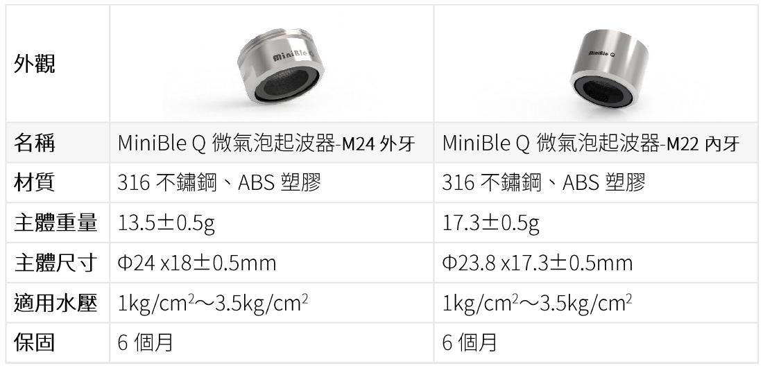 MiniBle Q 產品規格M24外牙、M22內牙