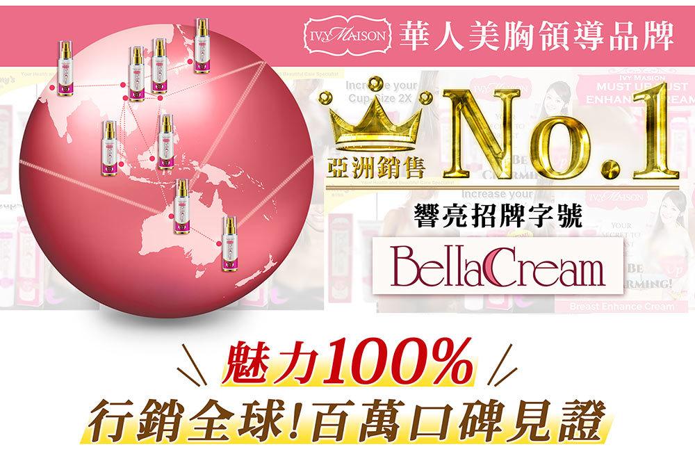 華人美胸第一,美胸活膚霜BellaCream,全球豐胸霜銷售第一